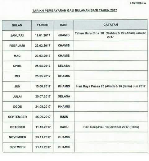 jadual tarikh gaji kakitangan awam 2017